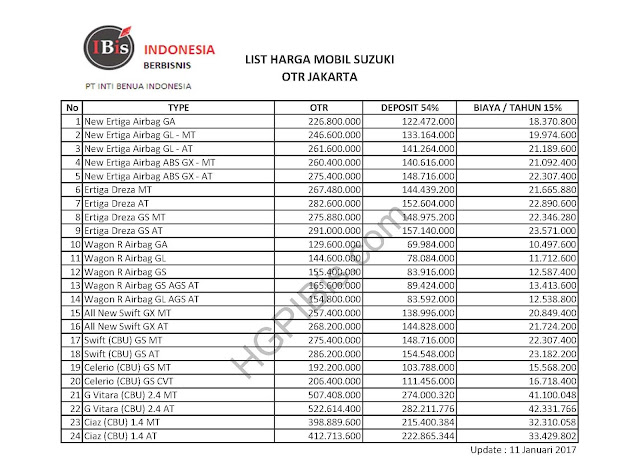 Daftar harga OTR HGP IBis Suzuki 11 januari 2017