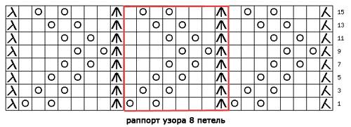 Как заканчивать вязание спицами схемы 30
