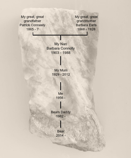 family-tree-text-over-picture-of-Connemara-marble