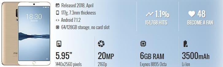 HP China Terbaik & Berkualitas - Meizu 15 Plus