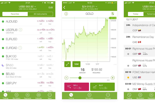 Forex4you mobile для iOS и Android