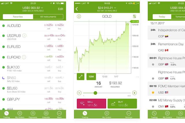 MetaTrader 4 - приложение для iOS и Android