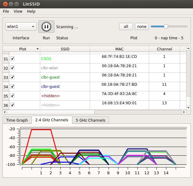 WiFi Scanning Tools on Ubuntu 14 04 - Pentestmag
