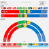 NORWAY <br/>InFact poll   September 2017