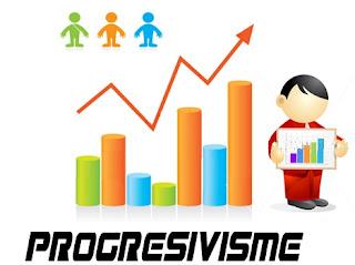 Filsafat Pendidikan Progresivisme