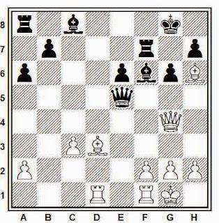 Posición de la partida de ajedrez Grasis - Yusups (URSS, 1986)