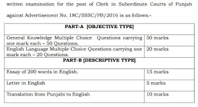 Punjab & Haryana High Court Clerk Question Paper
