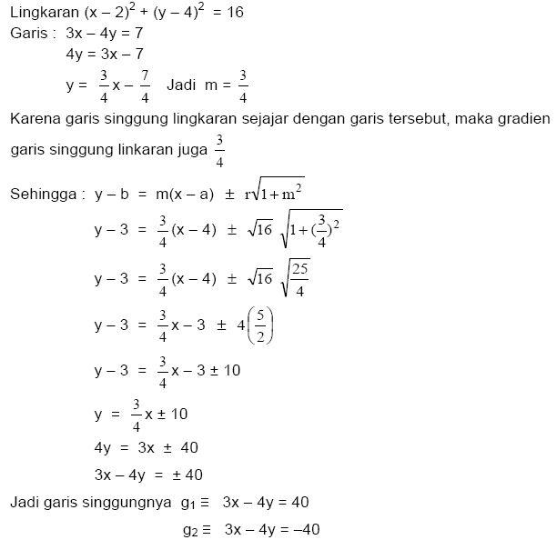 Persamaan Garis Singgung Lingkaran Mata Pelajaran