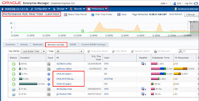 Monitoring Real-Time Database Operations Using EM Express