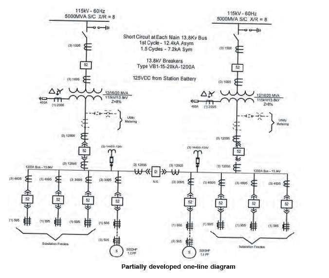 Partially Bdeveloped Bone Line Bdiagram on Electrical Single Line Diagram Part Two Knowhow