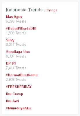 Mas Agus, Silvy Dan Sandiaga Uno Top Trending Topik Twitter