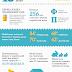 10 фактів про українську мову - інфографіка