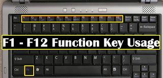 F1toF2_keyboard_usage