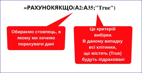 РАХУНОКЯКЩО