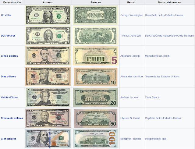 Circulación billetes dólar americano