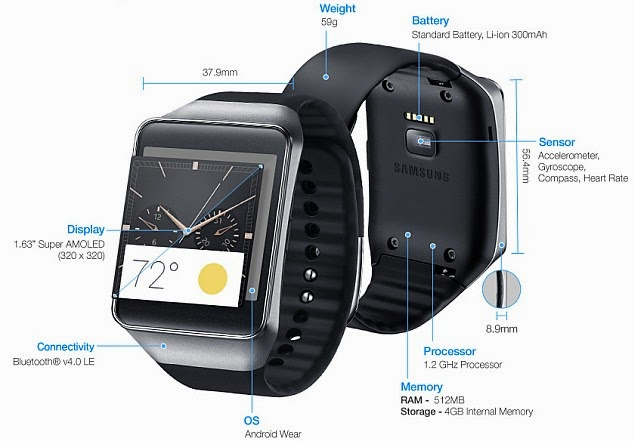 Samsung Gear Live (Specifications)