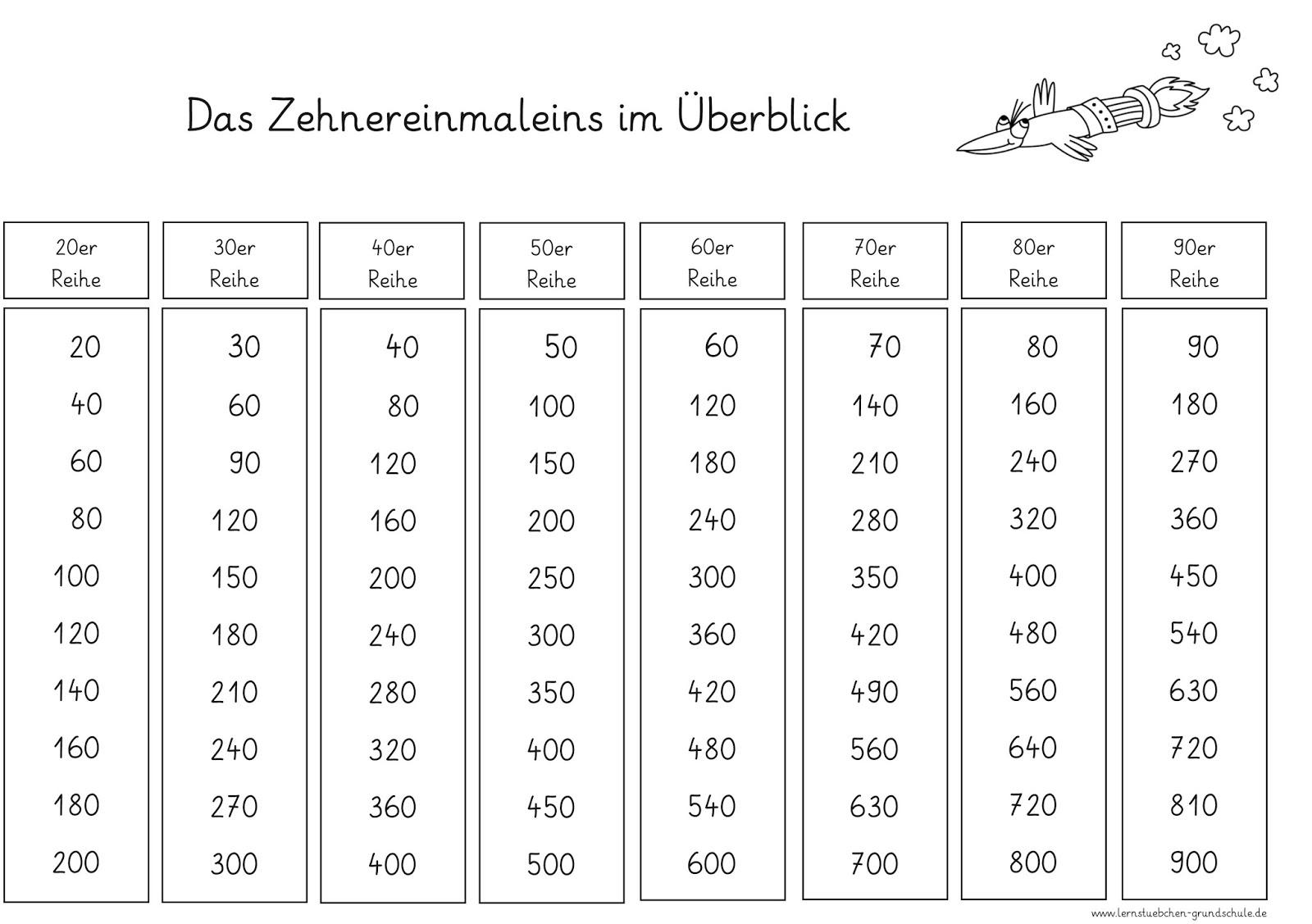 Schön Test Und Arbeitsblatt Generatoren Für Mathelehrer Fotos ...