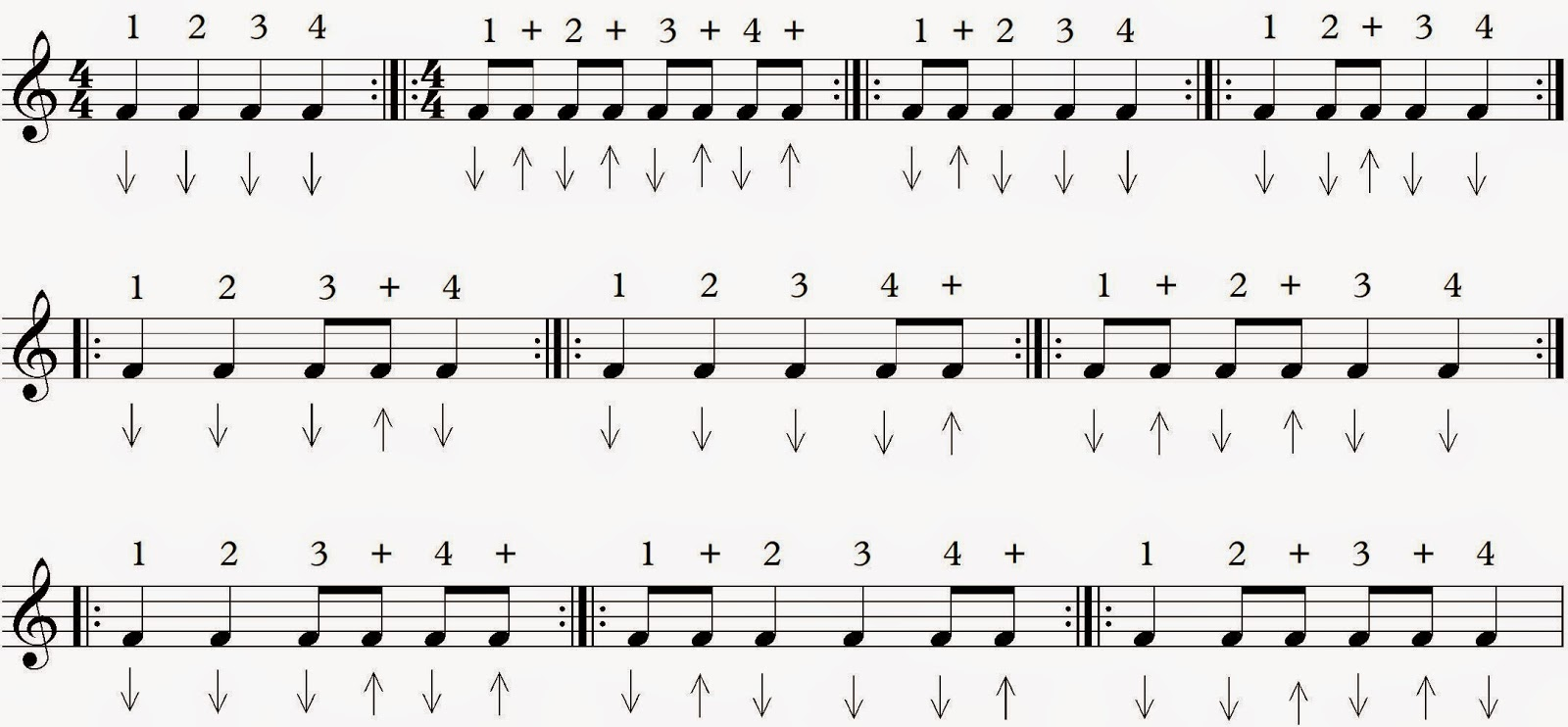 The Guitar Teaching Blog Reading Rhythms And Applied Strumming Patterns