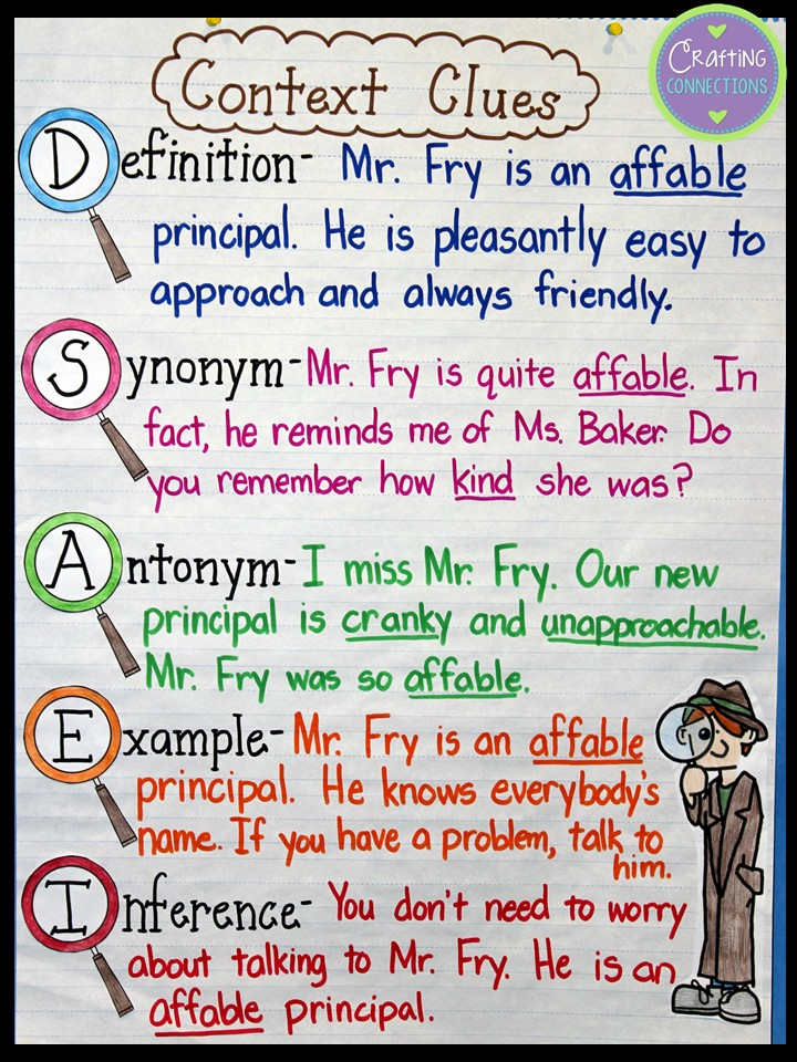 This context clues anchor chart is  staple in my classroom free also crafting connections freebie included rh connectionsspot