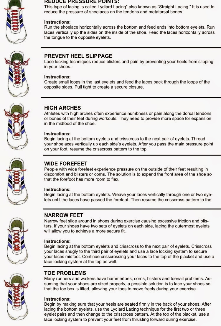 88f4ba5886b Top 12 Running Shoe Lacing Techniques and Knots (Infographic .
