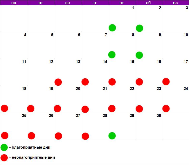 Лунный календарь чистки лица июнь 2018