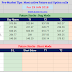 Most active future and option calls ( Pre Market Tips ) for 29 JAN 2018