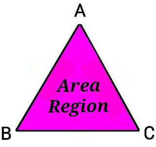 Area region of equilateral triangle