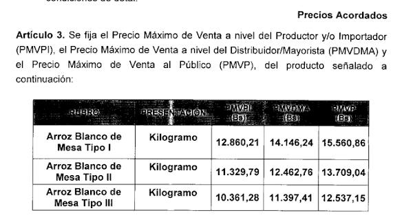 """Descargue en PDF Providencia administrativa N° 072/2017 adecuación de """"PRECIOS JUSTOS   ARROZ BLANCO TIPO I, II, II"""""""