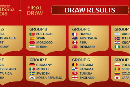 Jadwal Piala Dunia 2018 Rusia Hasil Lengkap Jam Tayang di Trans7 Trans TV