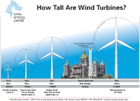 How tall are wind turbines (Credit: iowaenergycenter.org) Click to Enlarge.