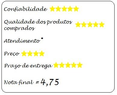 e62083603d Experiência de compra  Posthaus