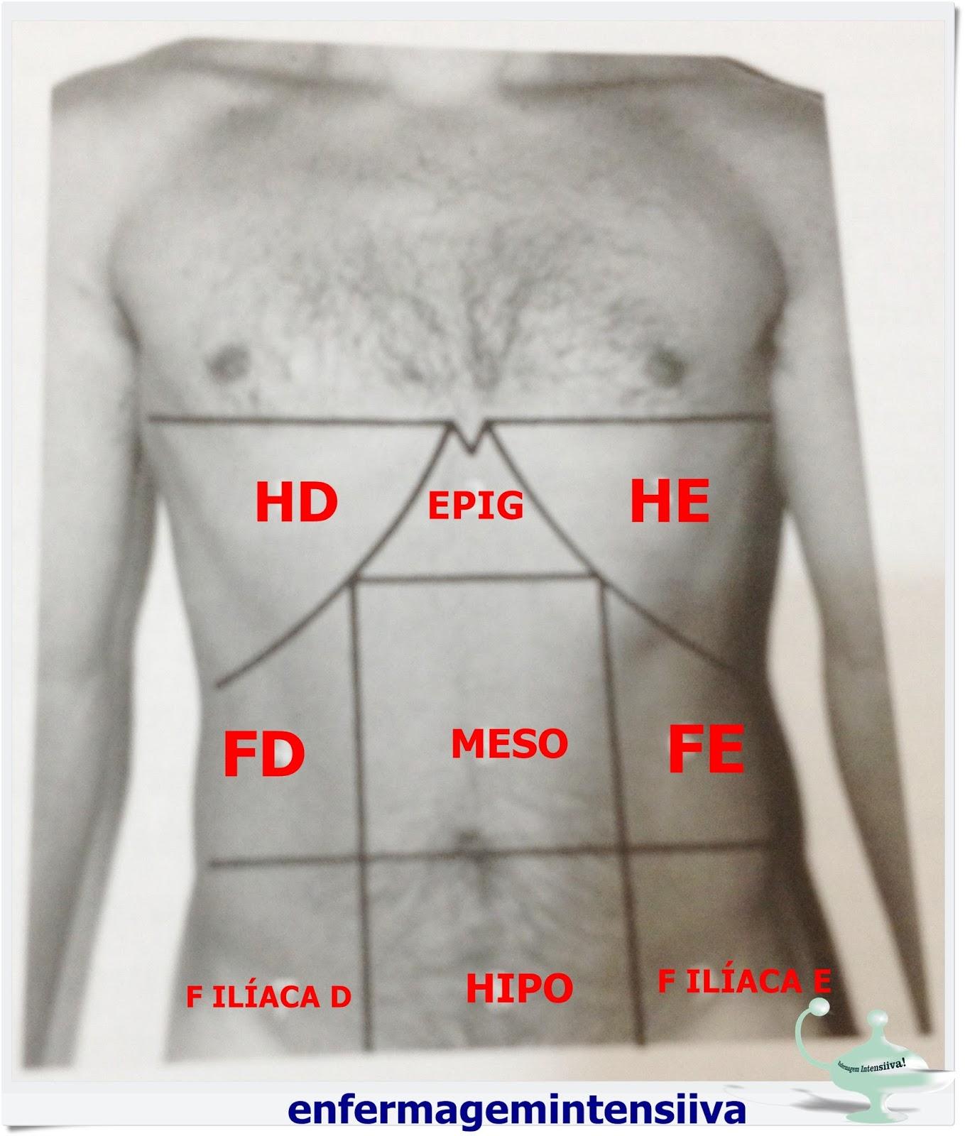 Exame fisico abdome enfermagem