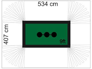 Platzbedarf für einen Turnier-Billard-Tisch 9 ft Fuß