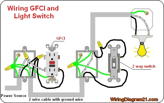 house electrical wiring diagram gfci outlet electrical wiring diagram light 2 way switch