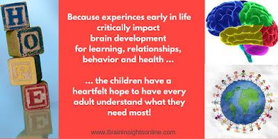 Brain Insights www.BrainInsightsonline.com