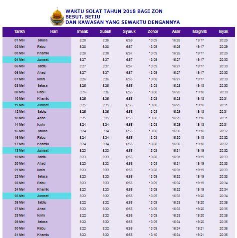 Waktu Solat Terengganu 2020 Tahunan 1441h 1442h Jakim Tahun 2020