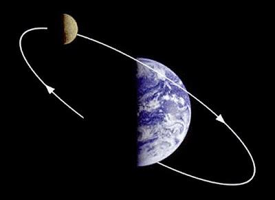 Revista espacio órbitas, Ancile
