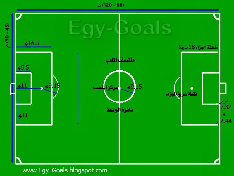 مقاس ملعب كرة القدم الدولي