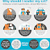 Did you know? 7 facts about neutering