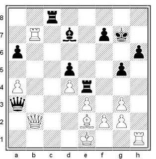 Posición de la partida de ajedrez Charushin - Podgorny (Campeonato de Europa por correspondencia 1976-77)