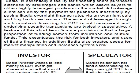 badla financing cfs margin financing Mp a r munich personal repec archive stock market in pakistan: an overview iqbal, javed monash universi slideshare explore search you unlike badla financing, the new facility is based on margin financing which requires a collateral before a purchase can be made.