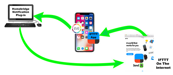 TechHeroes Inc: April 2018