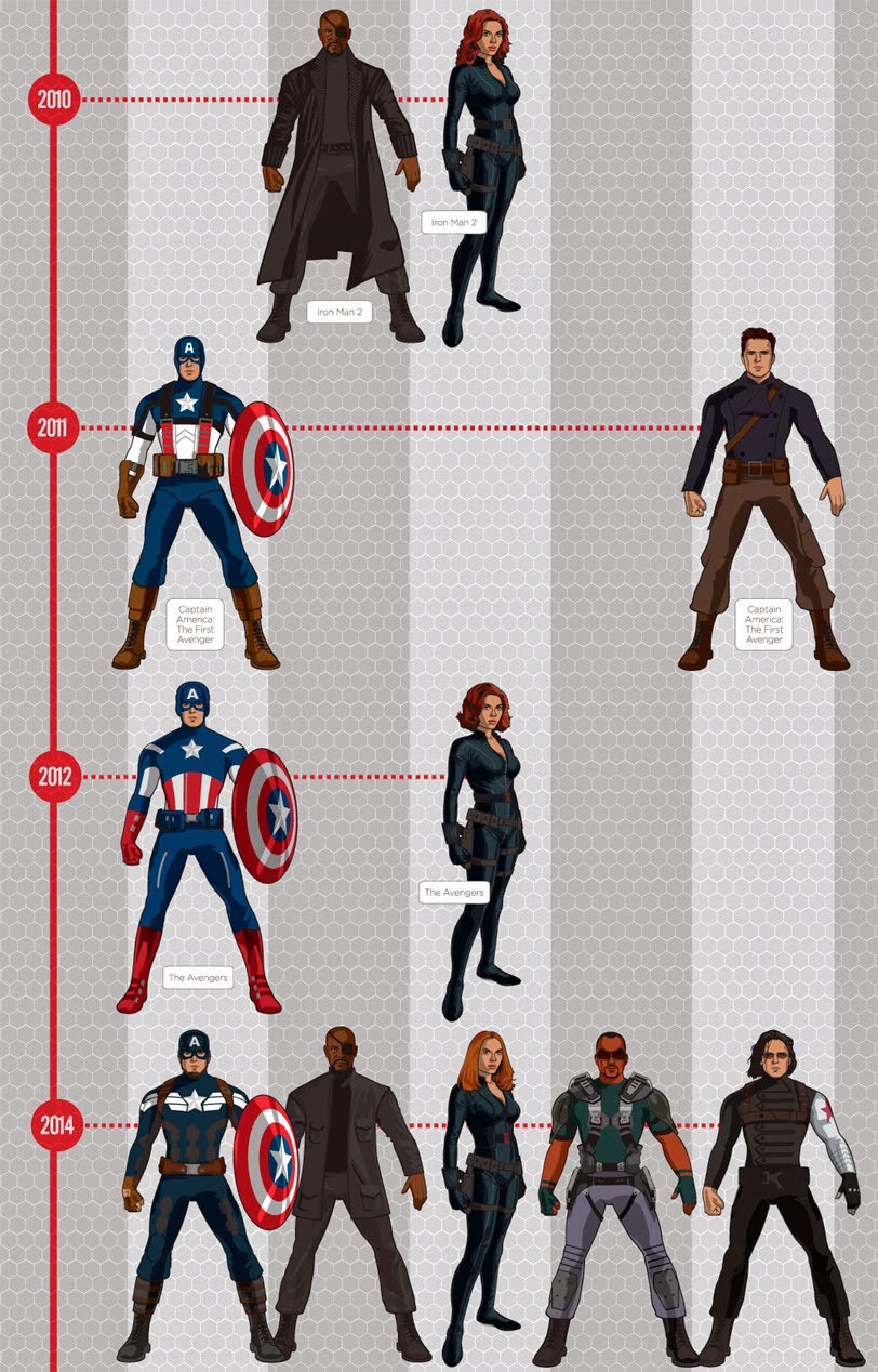 The evolution of comics in america essay
