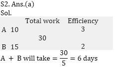 RRB NTPC Mathematics Quiz : 27th September_60.1
