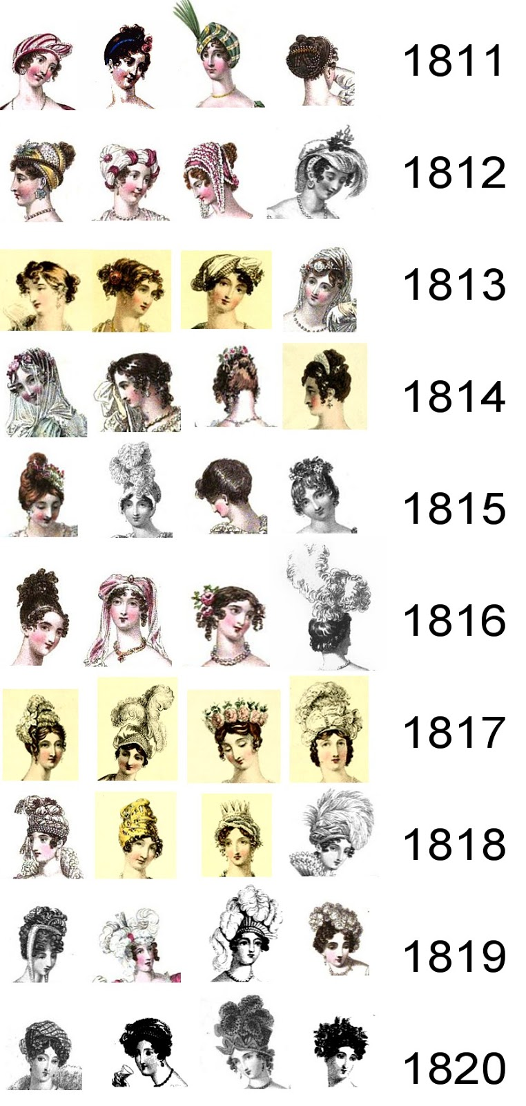 Regency History Headdresses And Hairstyles For Regency