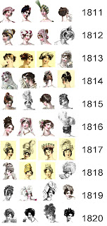 A collage of 40 Regency headdresses and hairstyles by year 1811-20 from La Belle Assemblée and Ackermann's Repository