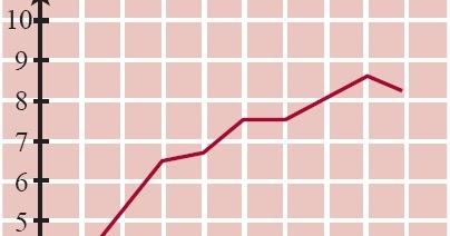 Cara Penyajian Data dalam Bentuk Tabel dan Contoh Tabel Distribusi Frekuensi
