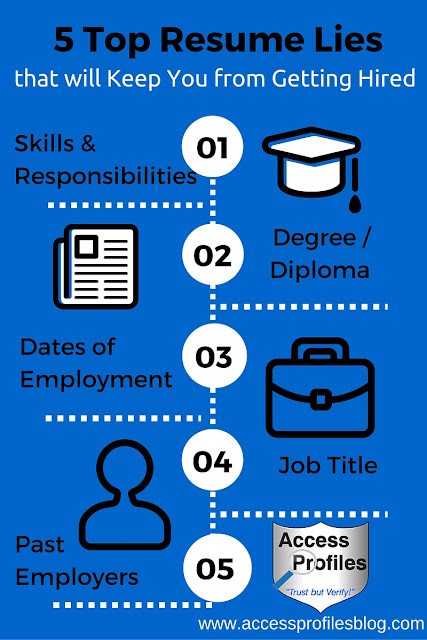 access profiles  inc   employers share