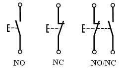 Simbol Tombol Tekan