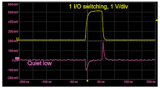 Shown are an I/O output signal (yellow) and a quiet-low I/O sense line picking up ground bounce that results from the signal line's switching activity